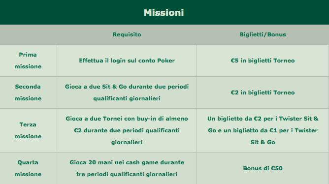 bet365_codice_bonus_poker_table